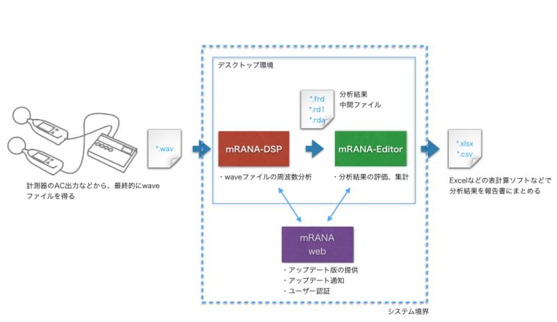 mrana-system.004